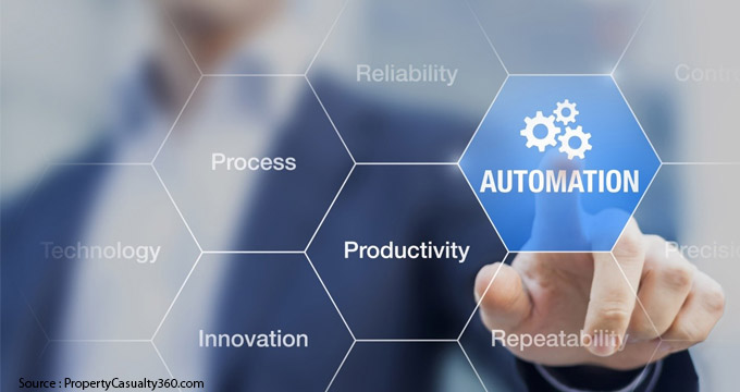 The Environmental Benefits Of Business Process Automation