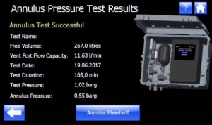 Sample Annulus Pressure Test